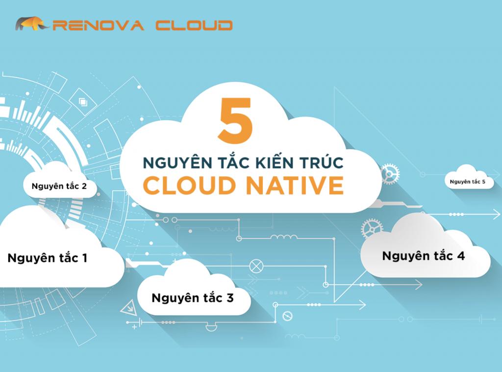 cloud native 5 strategies