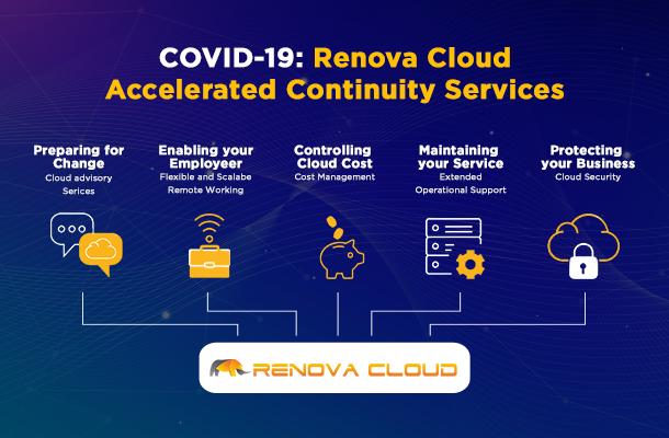 COVID 19: Các dịch vụ hỗ trợ từ Renova Cloud
